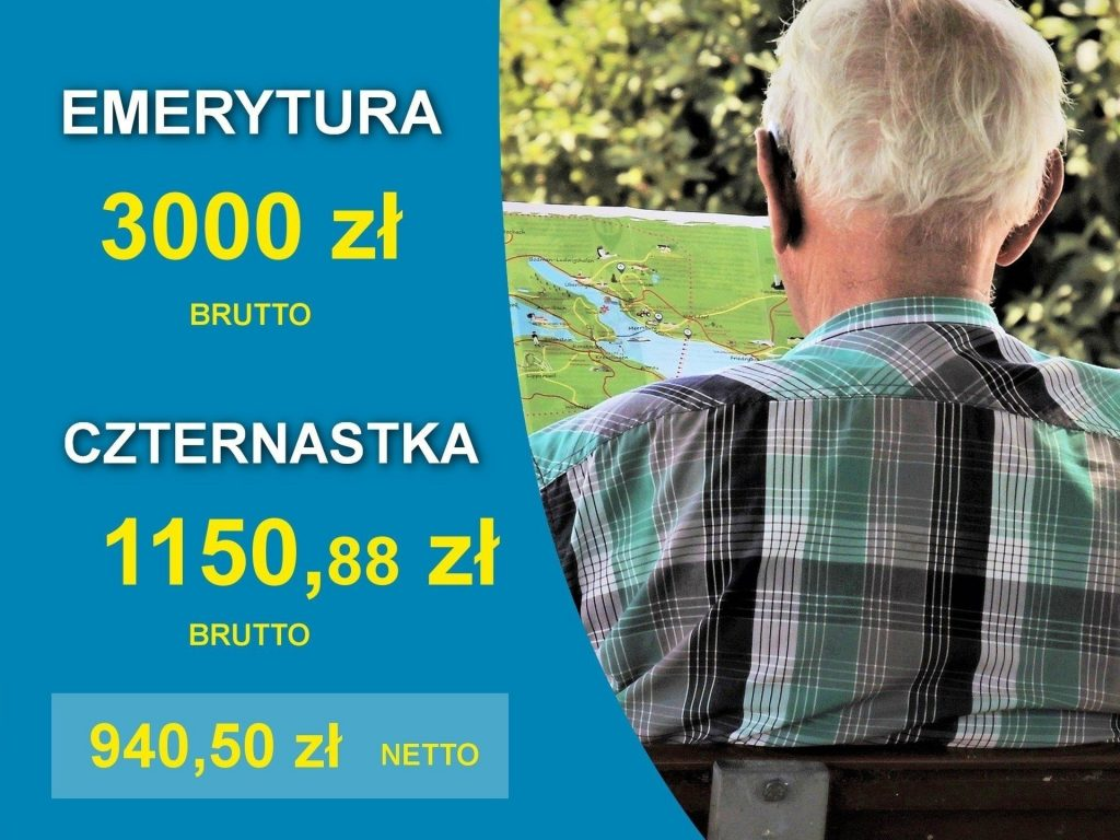 Fourteenth pension 2021. This is the money pensioners will receive in November - we have accounts [11.10.21]